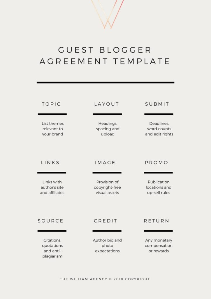 The William Agency How To Get Good Guest Bloggers